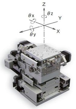 Compact 6-axis Manipulator SMR Series